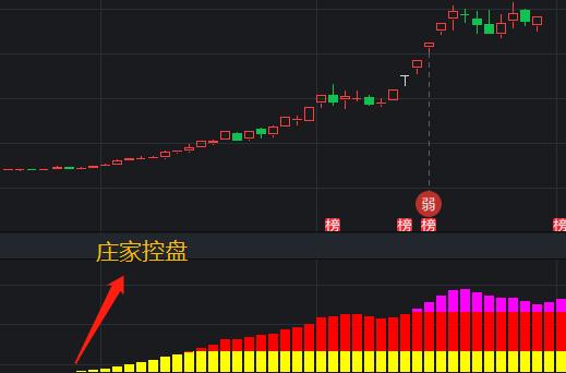 懂牛股票怎么样看主力动向,操盘手专用!
